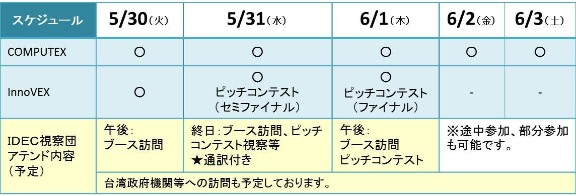 http://www.idec.or.jp/kaigai/whats_new/ctx.jpg