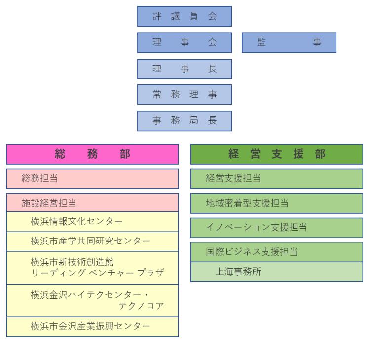 https://www.idec.or.jp/r2soshiki.png